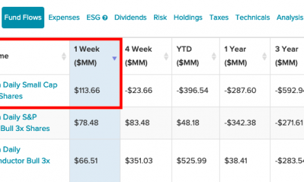 Why Direxion's 'TNA' ETF Is Dominating One-Week Inflows