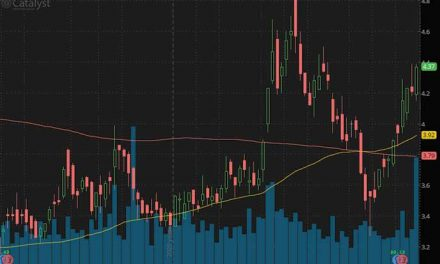 Hot Penny Stocks To Add To Your Watch List This Week