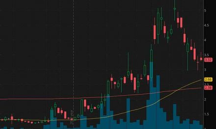 Hot Penny Stocks To Watch Before The End Of The Week