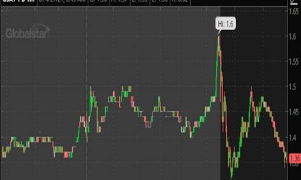 Making a List of Penny Stocks To Buy? 4 to Watch Under $5 This Week