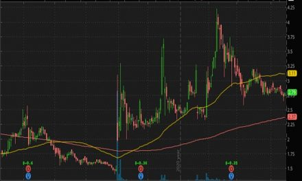 Biotech Penny Stocks: Early Movers April 15th