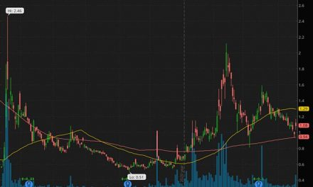4 Trending Penny Stocks to Watch in April 2021