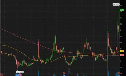 Hot Penny Stocks to Buy Today? 3 to Watch Before May 2021