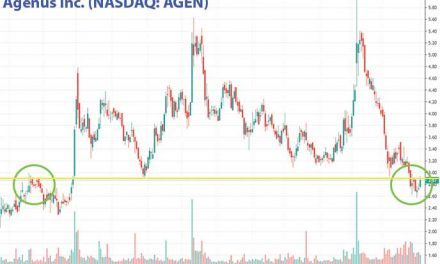 4 Penny Stocks To Buy Now With Price Targets Up To 302%