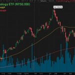 3 Penny Stocks To Watch Trading Higher In 2021 Consolidating In April