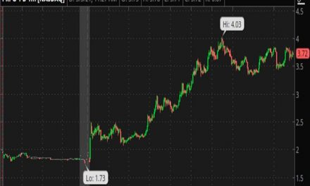 4 Hot Penny Stocks To Watch In May 2021