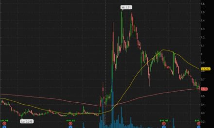 3 Penny Stocks That Gapped Up Big in Early Morning Trading