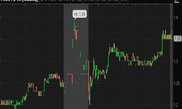 Top Penny Stocks to Buy Right Now? 4 For Your June Watchlist