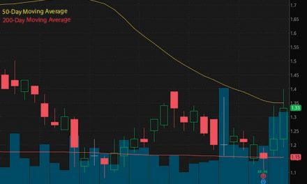 Penny Stocks On Robinhood For You May 2021 Watch List